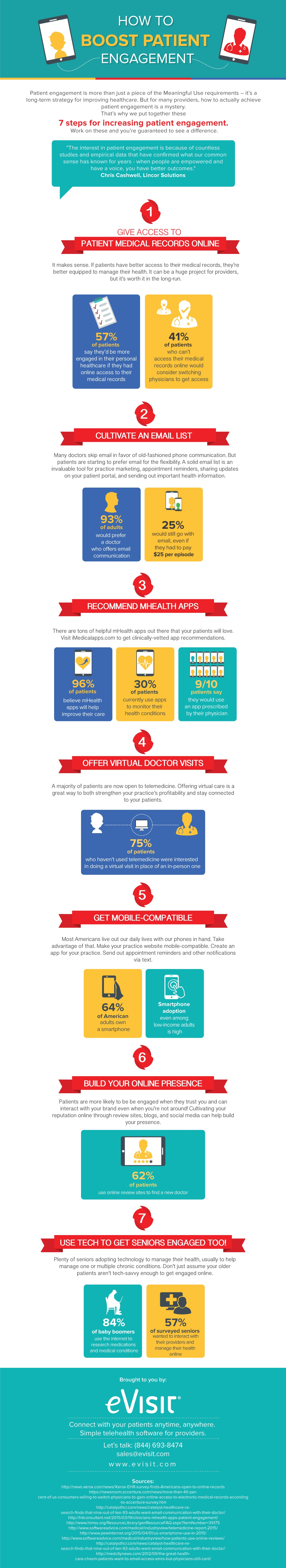 How to increase patient engagement infographic