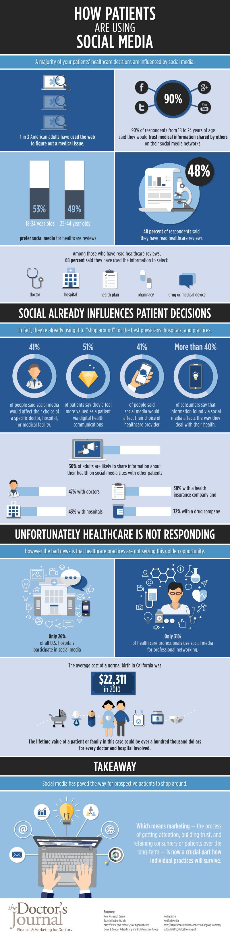 Image via disabilityinsuranceagency.com