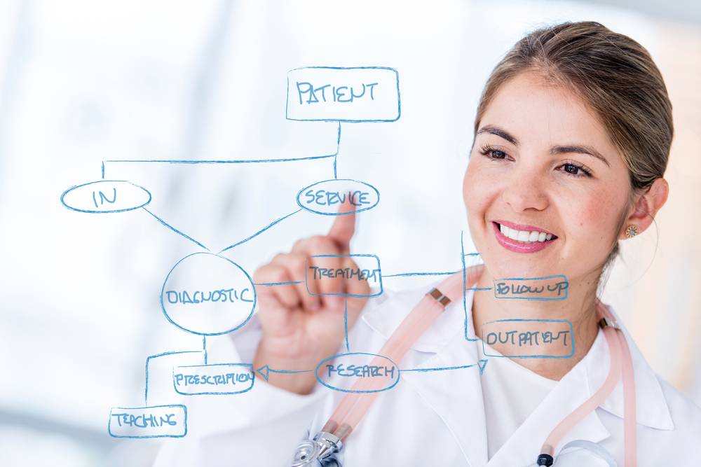 Female doctor drawing a graph on hospitals workflow